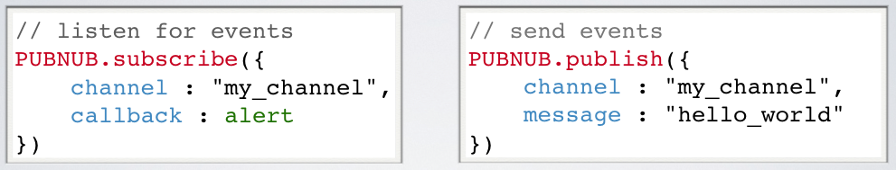 PubNub Code Sample: Publish and Subscribe